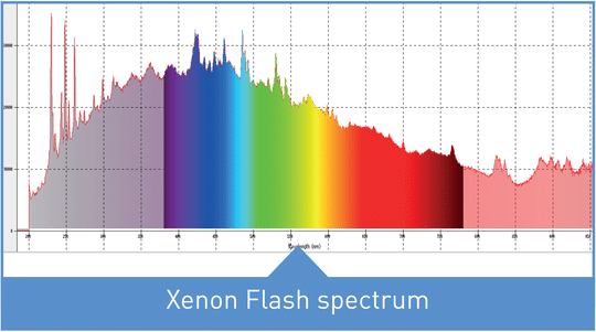 non destructive testing xenon flash spectrum